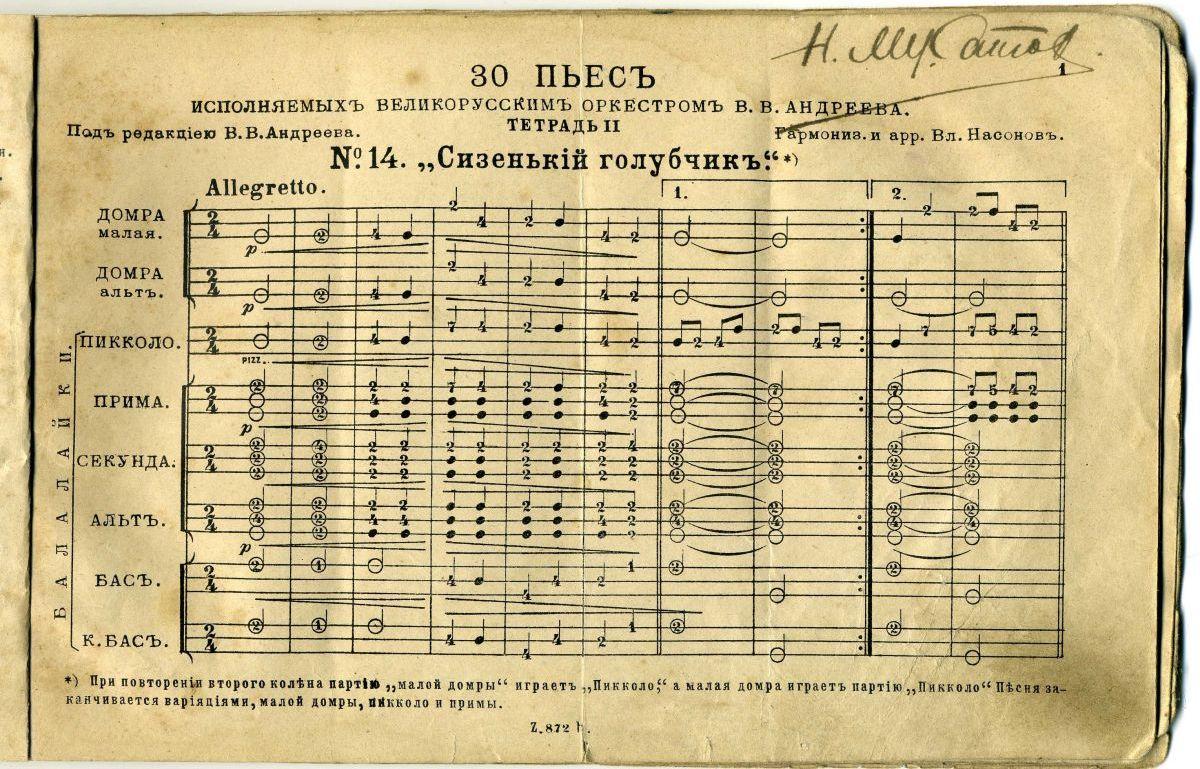 Партитуры Для Оркестра Народных Инструментов